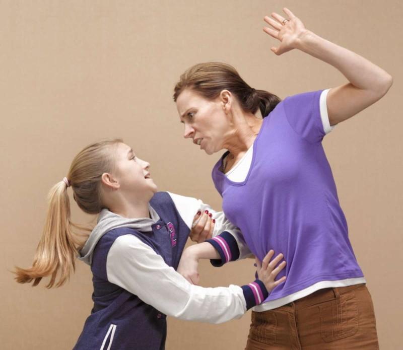 Агрессивное поведение матери